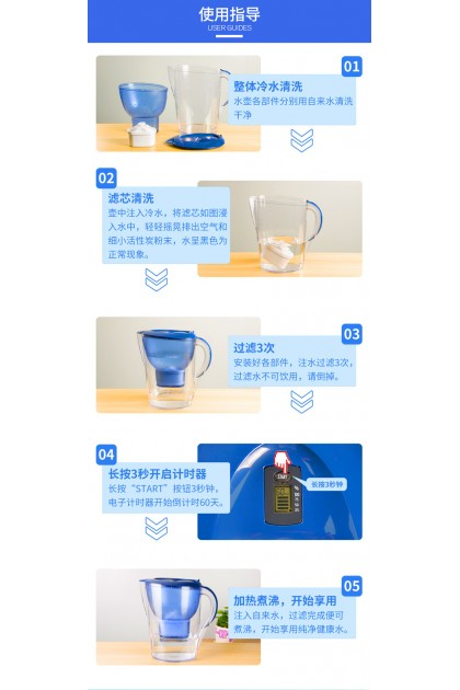 BEULIFE 3.5L Drinking Water Filter Pitcher Water Filter Jug Drinking Water Filtration Pitcher with Filter Changing Reminder LCD Display Timer for Home, Office & Outdoor Uses